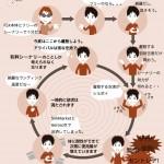 FSXの悪循環~その他ネタ~